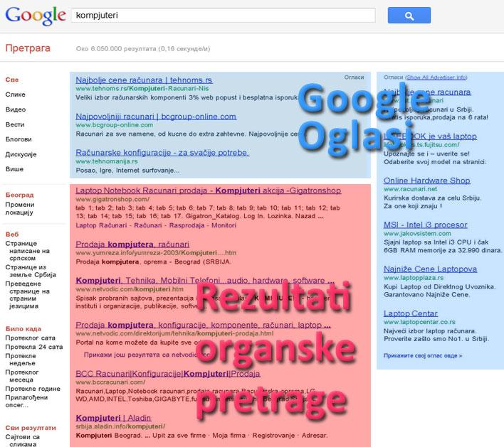 Stranica rezultata pretrage - Google